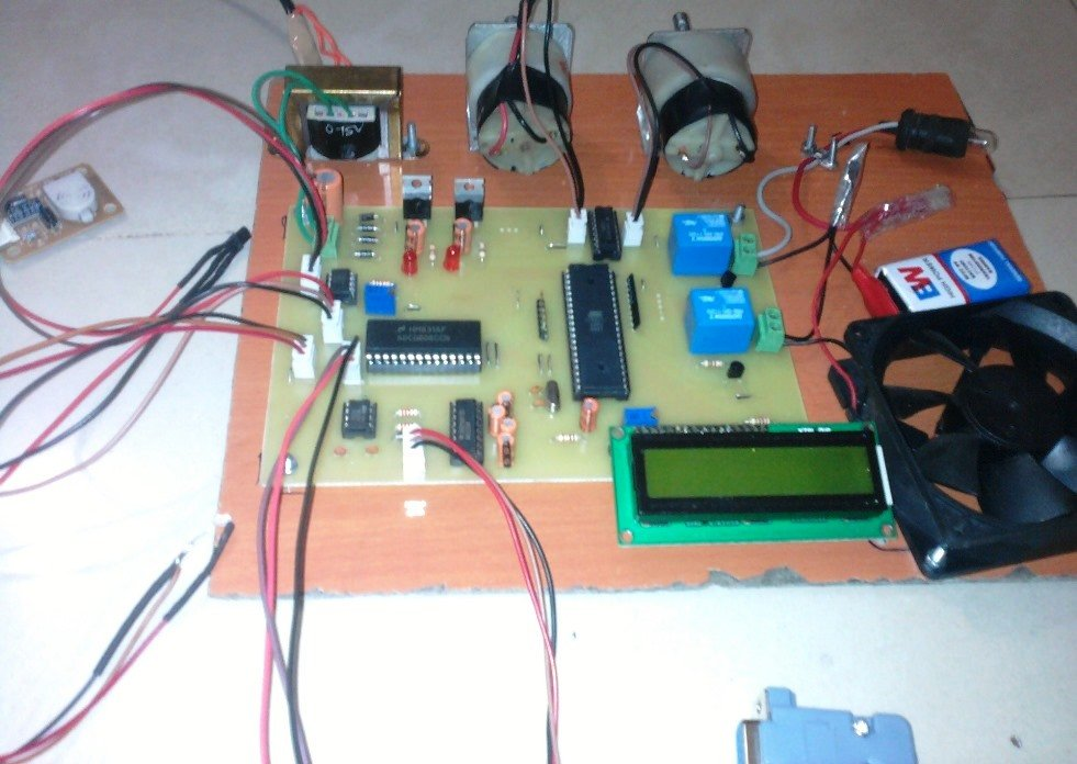 Greenhouse Environment Monitoring & Controlling