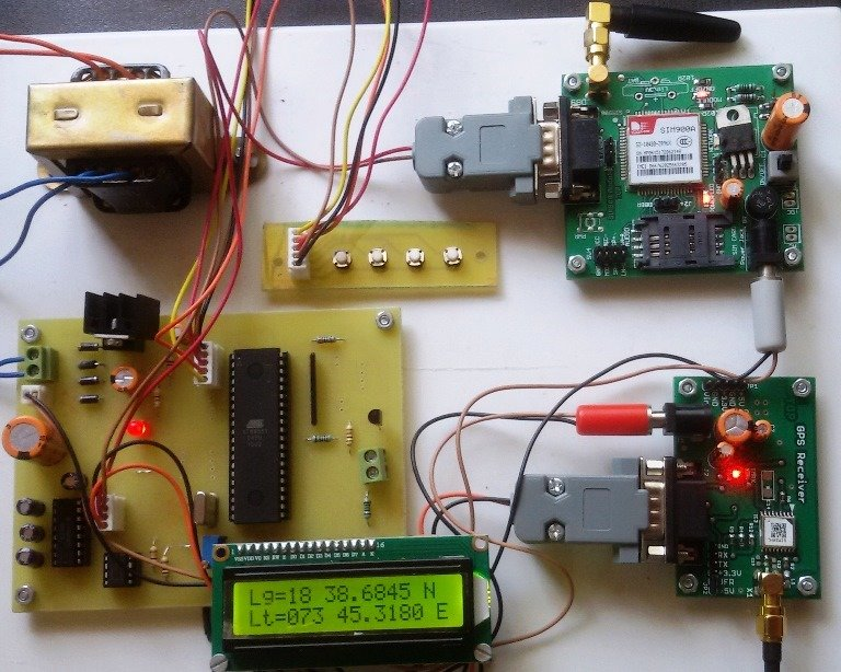 GPS based tracker for Blind person using GSM technology